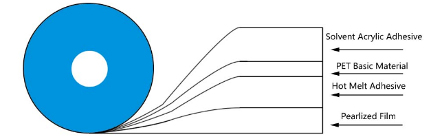kalıcı poşet sızdırmazlık bandı1